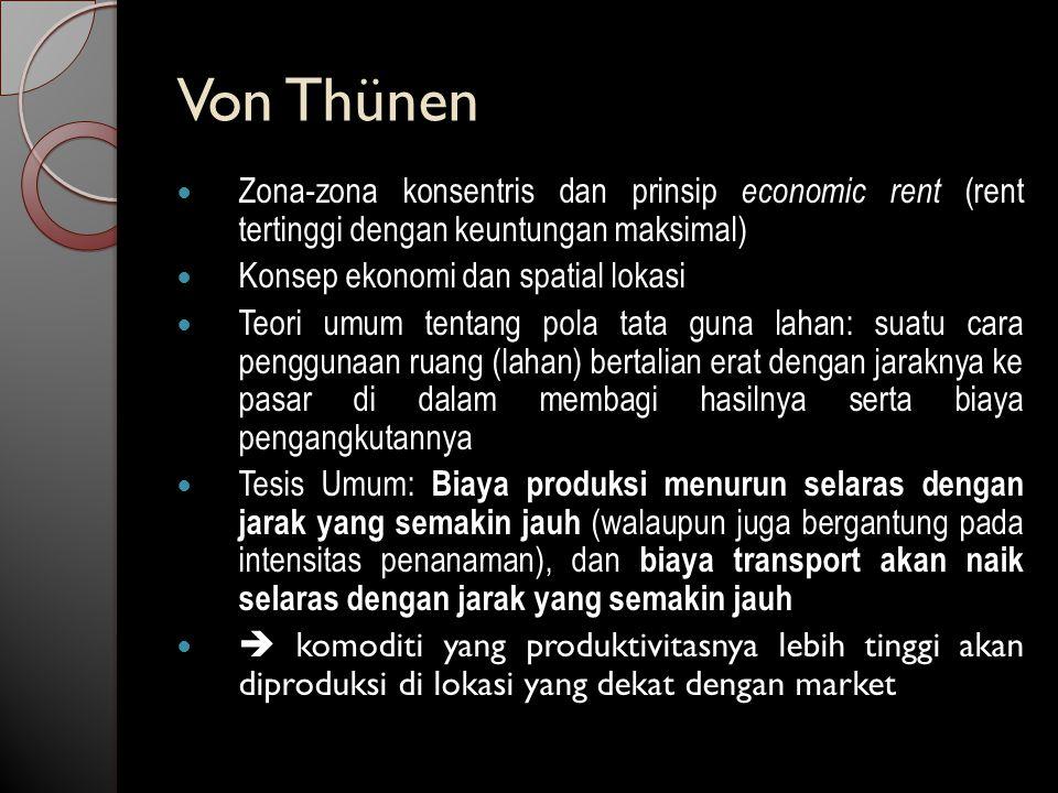 Von Thünen Zona-zona konsentris dan prinsip economic rent (rent tertinggi dengan keuntungan maksimal)