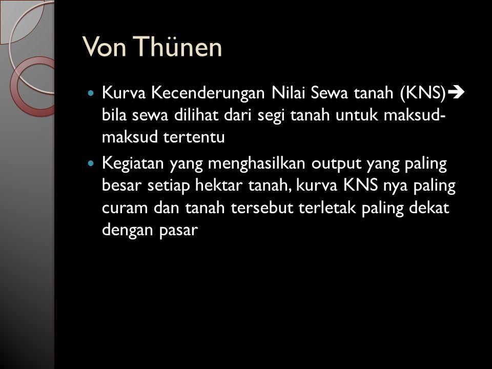 Von Thünen Kurva Kecenderungan Nilai Sewa tanah (KNS) bila sewa dilihat dari segi tanah untuk maksud- maksud tertentu.