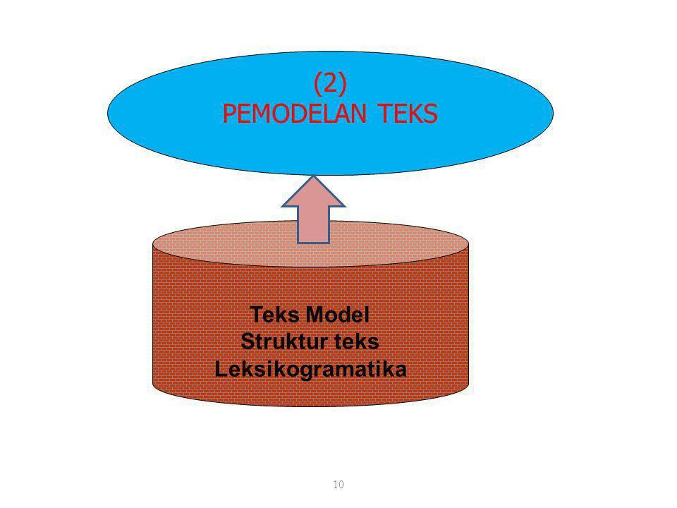 (2) PEMODELAN TEKS Teks Model Struktur teks Leksikogramatika