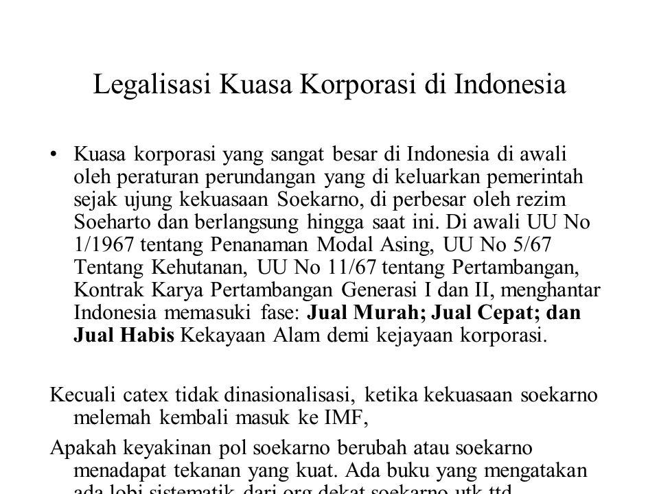 Legalisasi Kuasa Korporasi di Indonesia