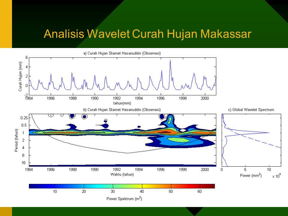 Analisis Wavelet Curah Hujan Makassar