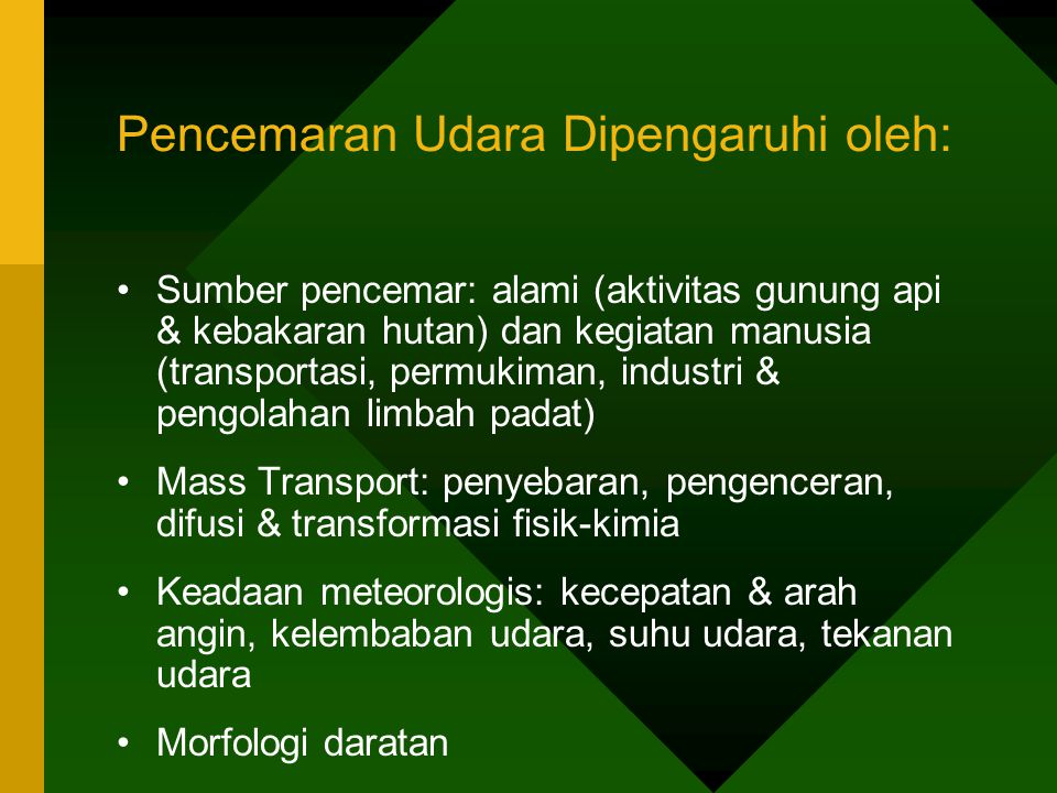 Pencemaran Udara Dipengaruhi oleh: