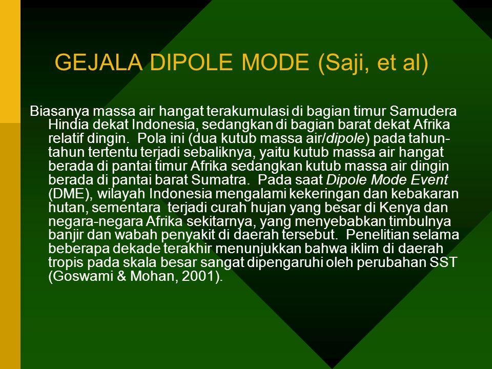 GEJALA DIPOLE MODE (Saji, et al)