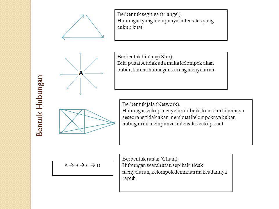 Bentuk Hubungan Berbentuk segitiga (triangel).