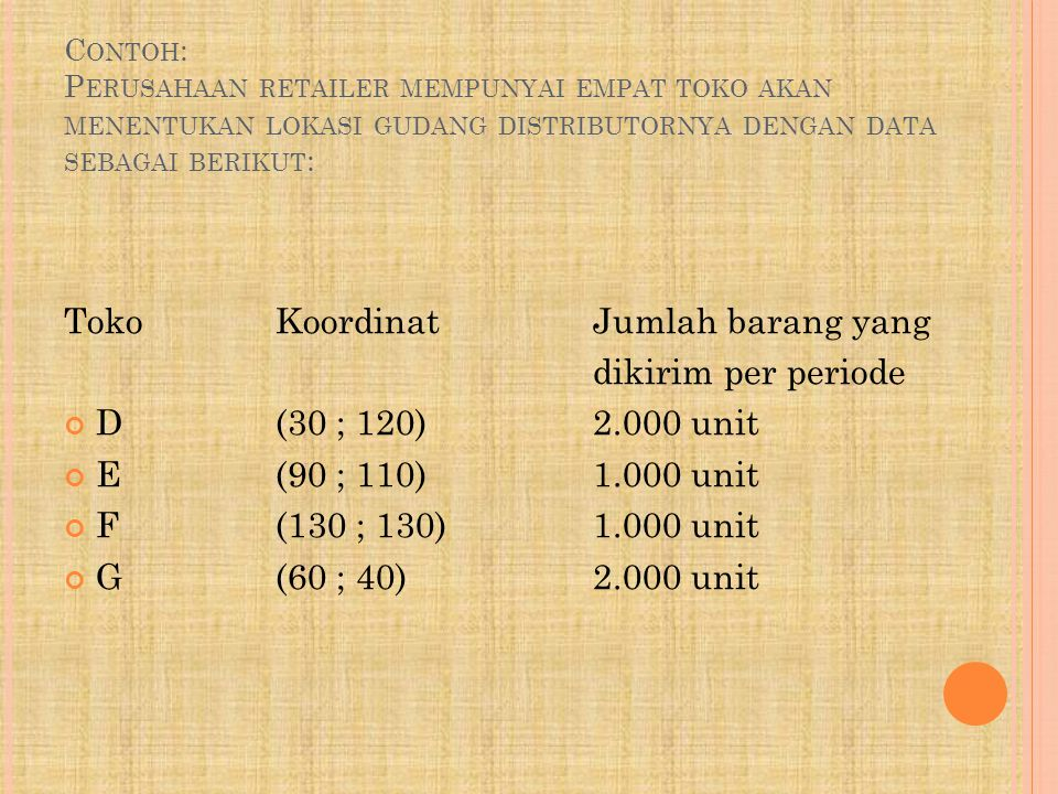 Toko Koordinat Jumlah barang yang dikirim per periode
