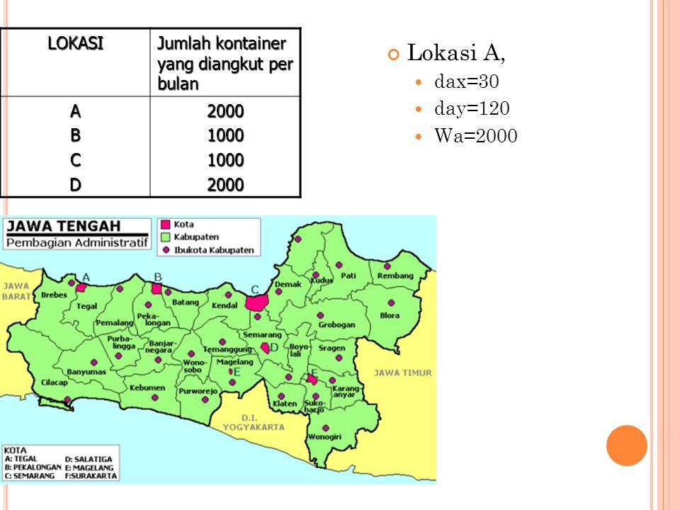 Lokasi A, dax=30 day=120 Wa=2000 LOKASI