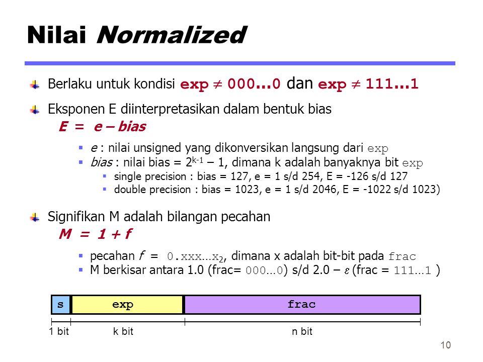 Nilai Normalized Berlaku untuk kondisi exp  000…0 dan exp  111…1