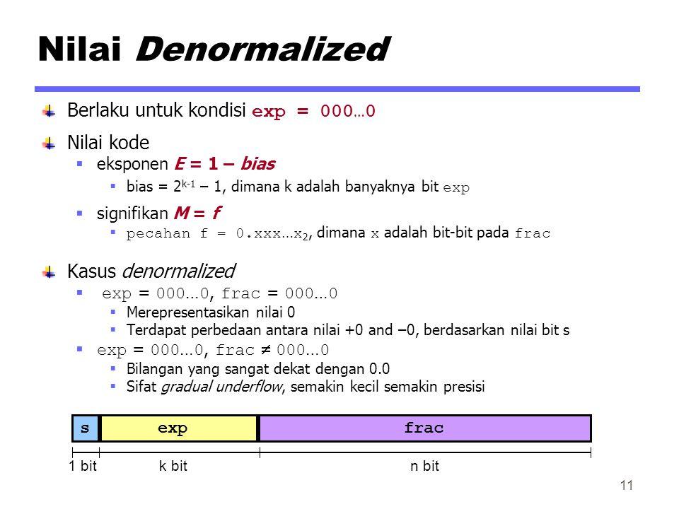 Nilai Denormalized Berlaku untuk kondisi exp = 000…0 Nilai kode