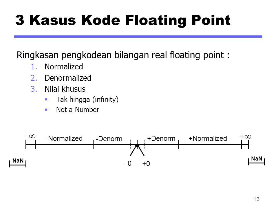 3 Kasus Kode Floating Point