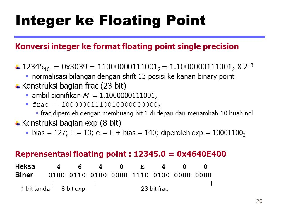 Integer ke Floating Point