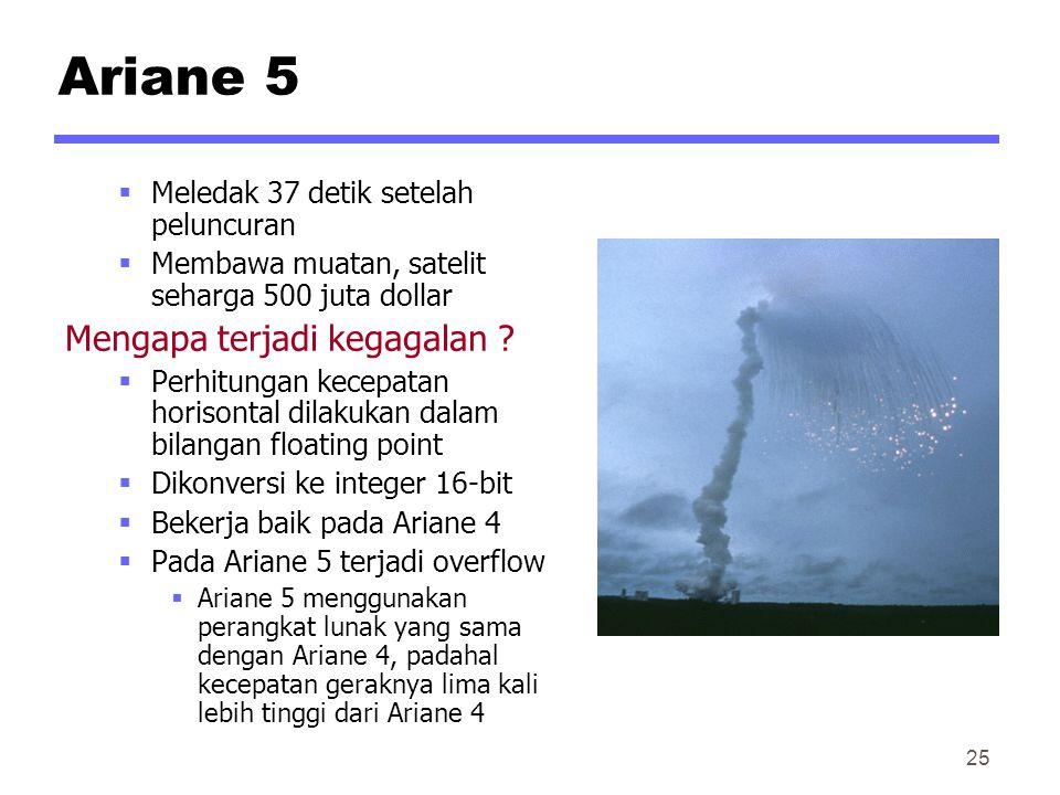 Ariane 5 Mengapa terjadi kegagalan