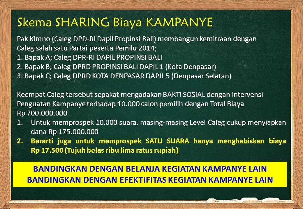 Skema SHARING Biaya KAMPANYE