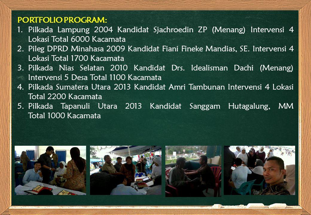 PORTFOLIO PROGRAM: Pilkada Lampung 2004 Kandidat Sjachroedin ZP (Menang) Intervensi 4 Lokasi Total 6000 Kacamata.