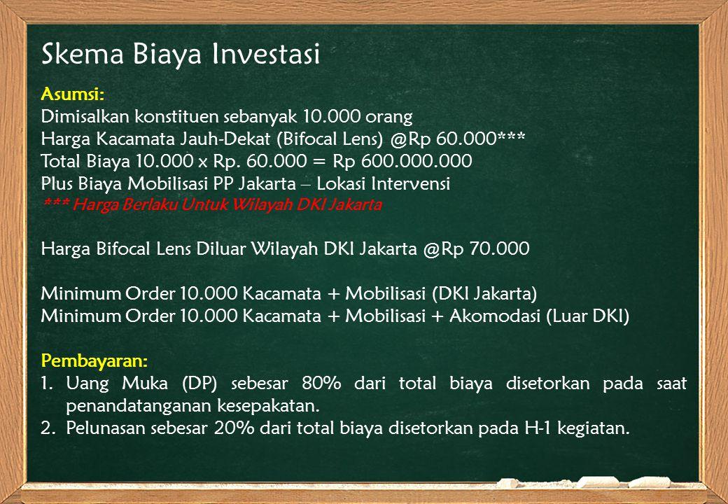 Skema Biaya Investasi Asumsi: