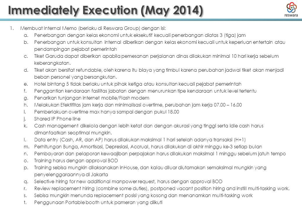 Immediately Execution (May 2014)
