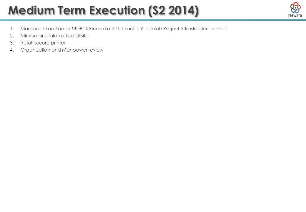Medium Term Execution (S2 2014)