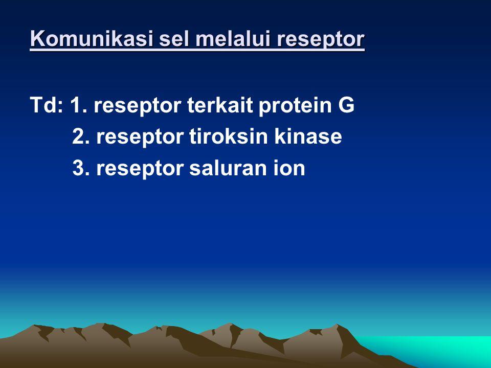 Komunikasi sel melalui reseptor