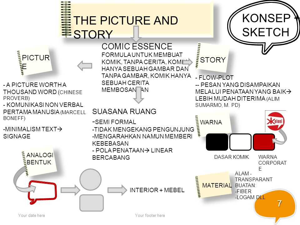 KONSEP + SKETCH THE PICTURE AND STORY COMIC ESSENCE -SEMI FORMAL