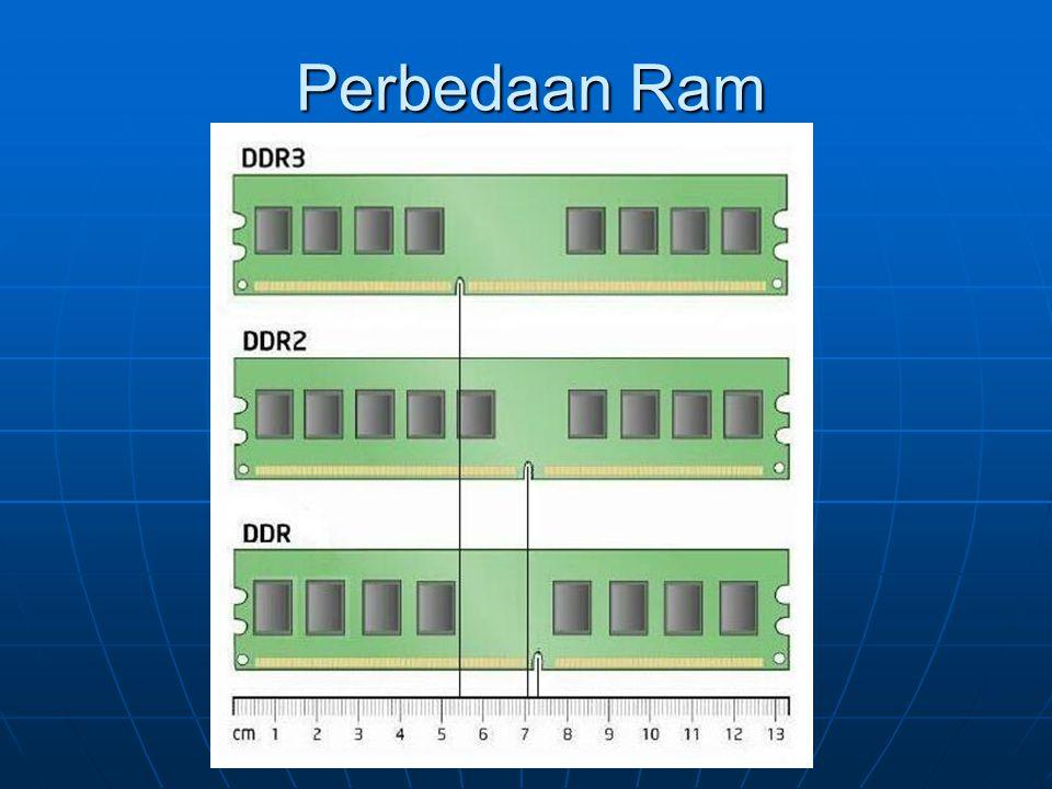 Perbedaan Ram