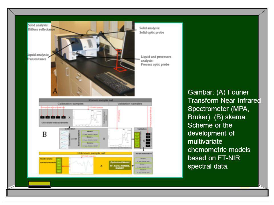 Gambar: (A) Fourier Transform Near Infrared Spectrometer (MPA, Bruker)