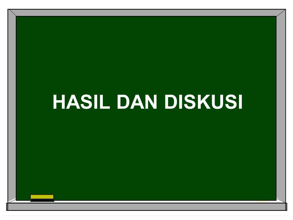 HASIL DAN DISKUSI