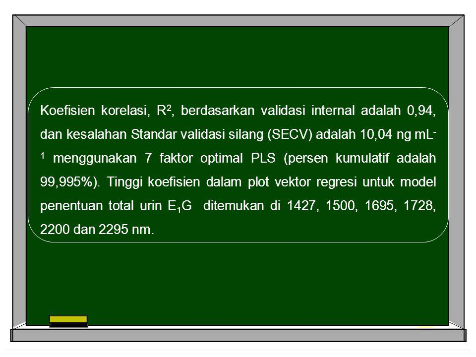 Koefisien korelasi, R2, berdasarkan validasi internal adalah 0,94, dan kesalahan Standar validasi silang (SECV) adalah 10,04 ng mL-1 menggunakan 7 faktor optimal PLS (persen kumulatif adalah 99,995%). Tinggi koefisien dalam plot vektor regresi untuk model penentuan total urin E1G ditemukan di 1427, 1500, 1695, 1728, 2200 dan 2295 nm.