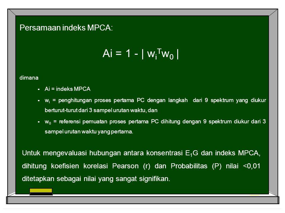 Ai = 1 - | wiTw0 | Persamaan indeks MPCA: