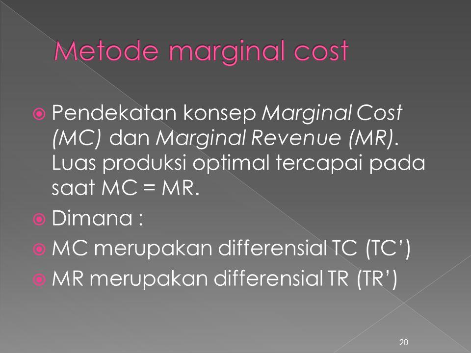Metode marginal cost Pendekatan konsep Marginal Cost (MC) dan Marginal Revenue (MR). Luas produksi optimal tercapai pada saat MC = MR.