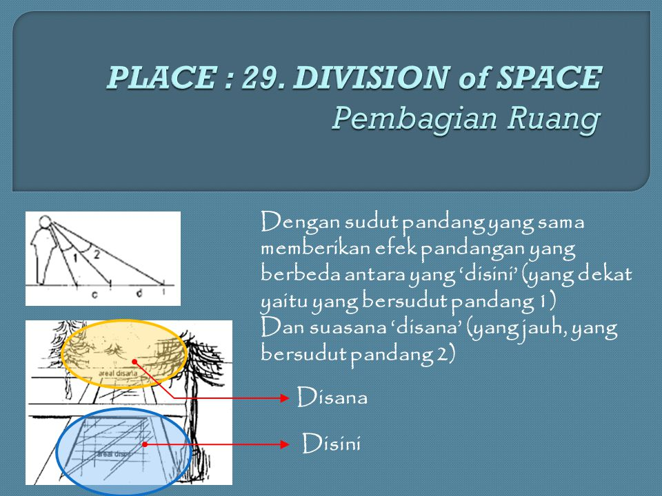 PLACE : 29. DIVISION of SPACE Pembagian Ruang