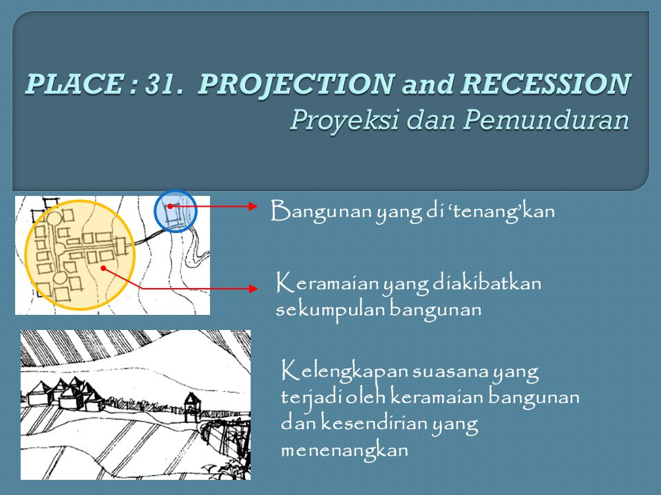 PLACE : 31. PROJECTION and RECESSION Proyeksi dan Pemunduran