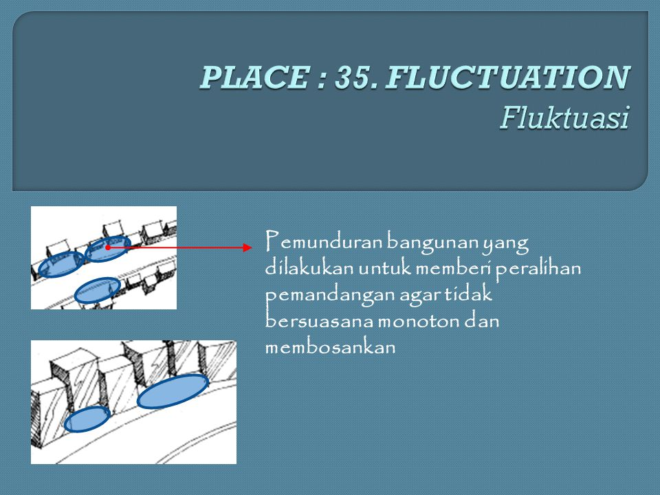 PLACE : 35. FLUCTUATION Fluktuasi