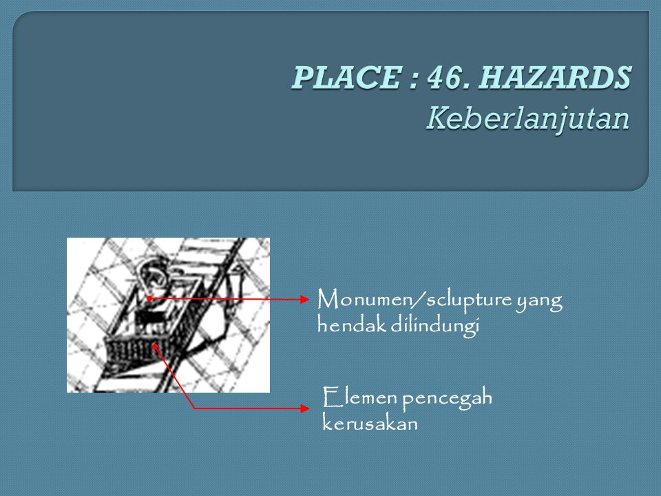 PLACE : 46. HAZARDS Keberlanjutan