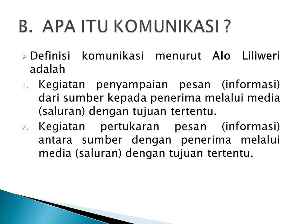 APA ITU KOMUNIKASI Definisi komunikasi menurut Alo Liliweri adalah