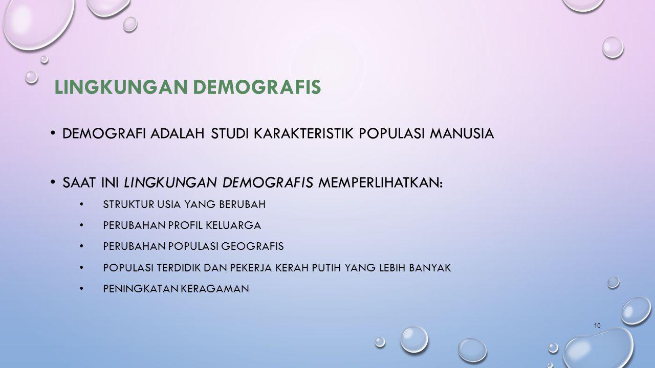 Lingkungan Demografis