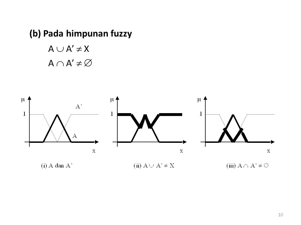 (b) Pada himpunan fuzzy