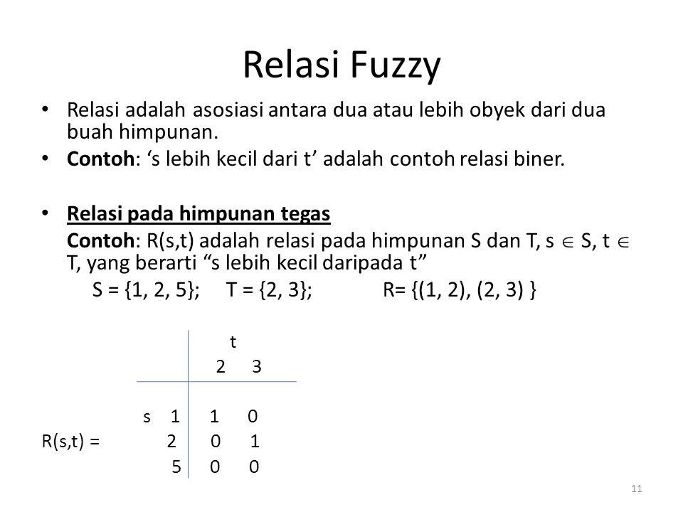 Relasi Fuzzy Relasi adalah asosiasi antara dua atau lebih obyek dari dua buah himpunan. Contoh: 's lebih kecil dari t' adalah contoh relasi biner.