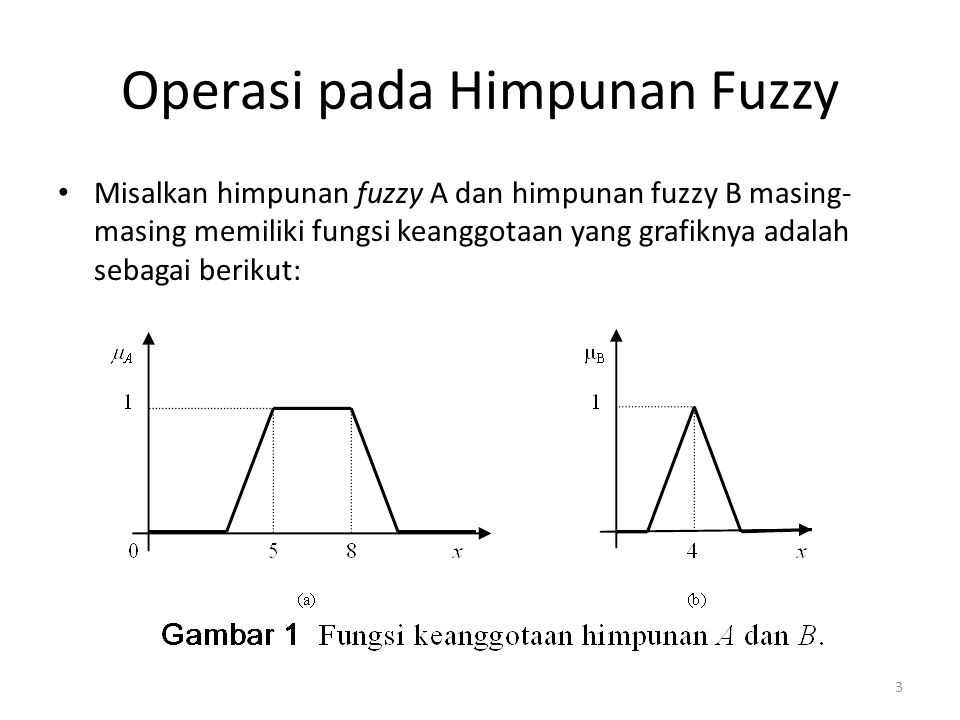 Operasi pada Himpunan Fuzzy