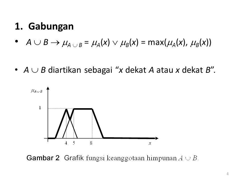 A  B  A  B = A(x)  B(x) = max(A(x), B(x))