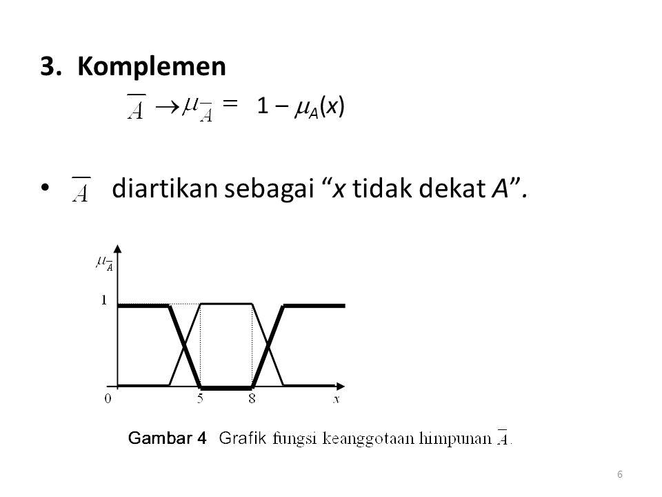 diartikan sebagai x tidak dekat A .