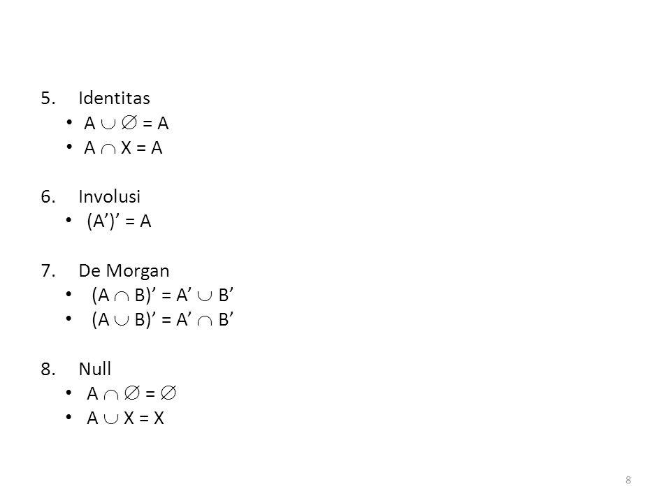 Identitas A   = A. A  X = A. Involusi. (A')' = A. De Morgan. (A  B)' = A'  B' (A  B)' = A'  B'