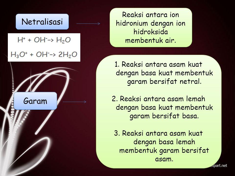 Reaksi antara ion hidronium dengan ion hidroksida membentuk air.