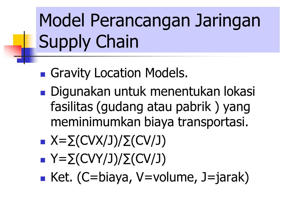 Model Perancangan Jaringan Supply Chain