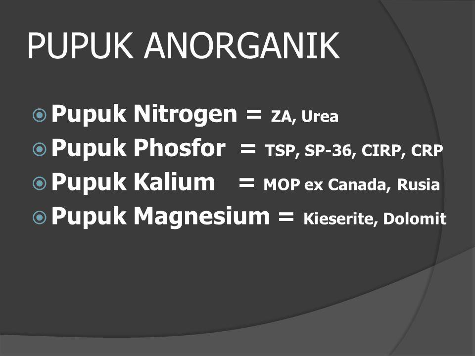 PUPUK ANORGANIK Pupuk Nitrogen = ZA, Urea