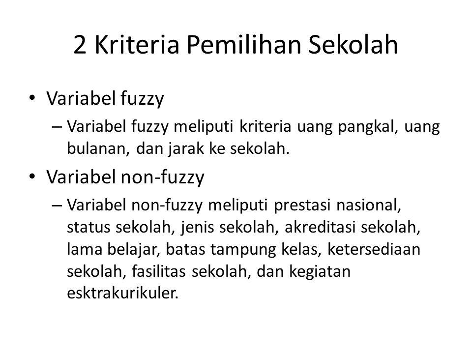 2 Kriteria Pemilihan Sekolah