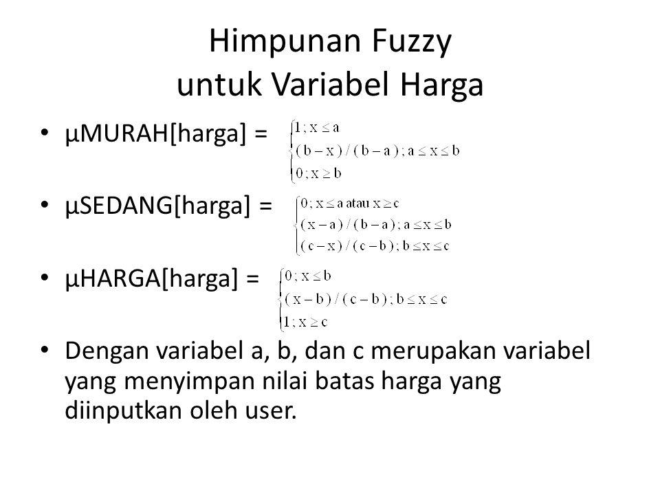 Himpunan Fuzzy untuk Variabel Harga