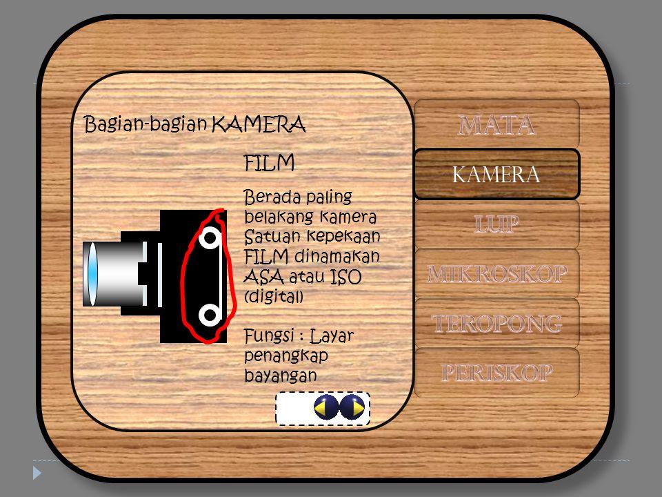 MATA KAMERA LUP MIKROSKOP TEROPONG PERISKOP Bagian-bagian KAMERA FILM