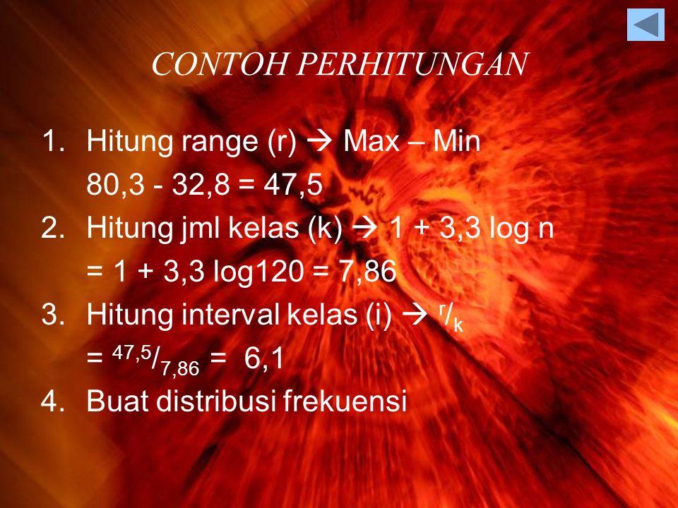 CONTOH PERHITUNGAN Hitung range (r)  Max – Min 80,3 - 32,8 = 47,5