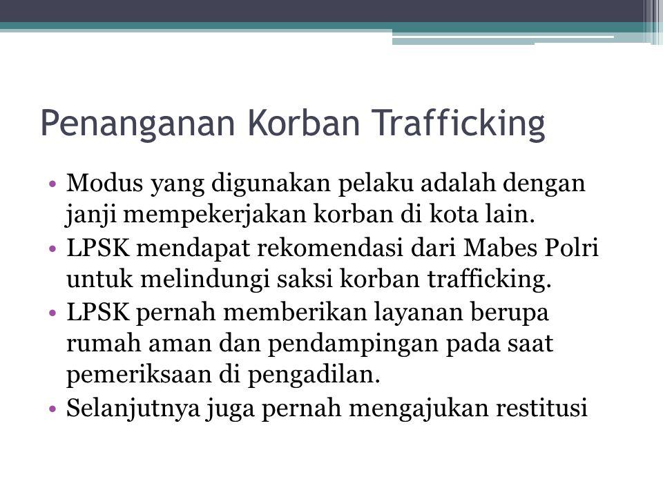 Penanganan Korban Trafficking