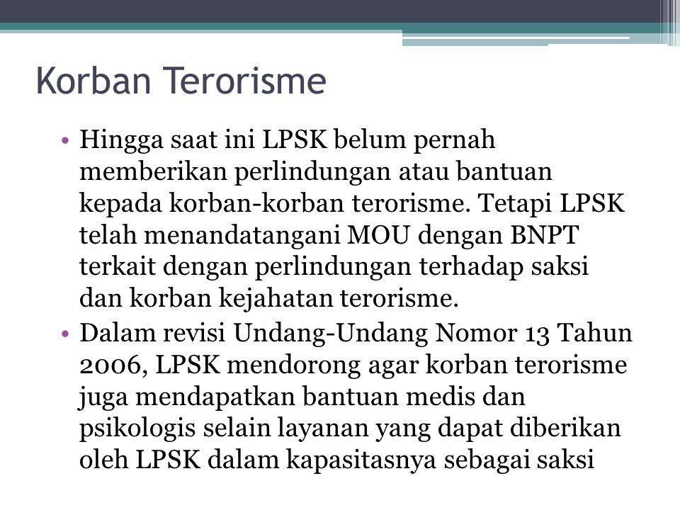 Korban Terorisme
