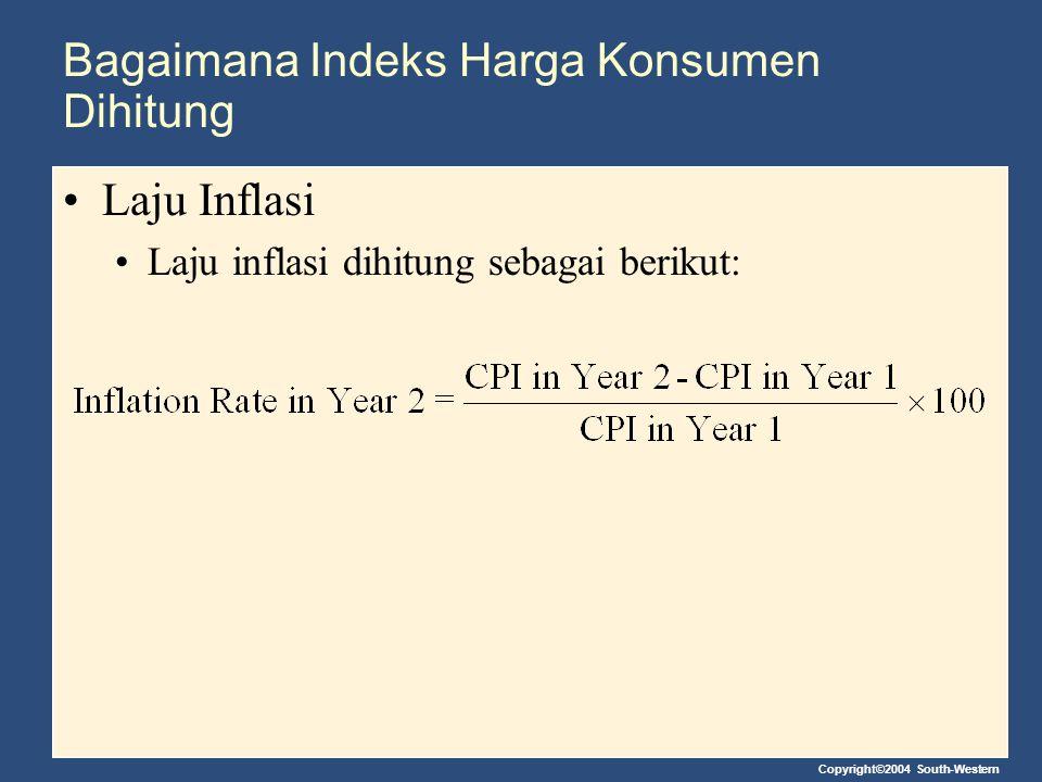 Bagaimana Indeks Harga Konsumen Dihitung